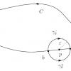 複素積分でのコーシーの主値