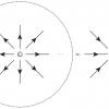 コーシーの主値と超関数